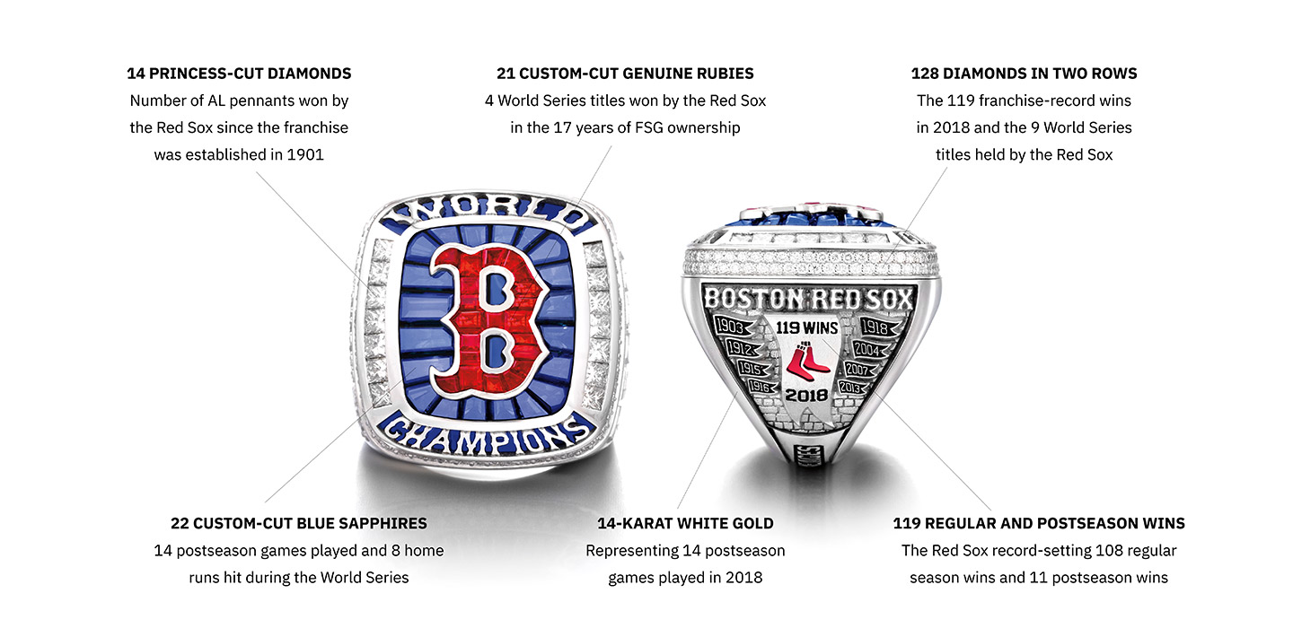 Red Sox Ring Anatomy
